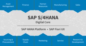 sap-s4hana-overview