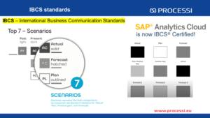 SAP Analytics Cloud IBCS certification