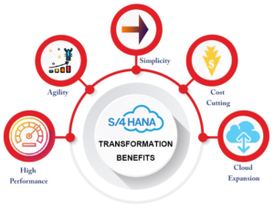 s4h_transformation_benefits