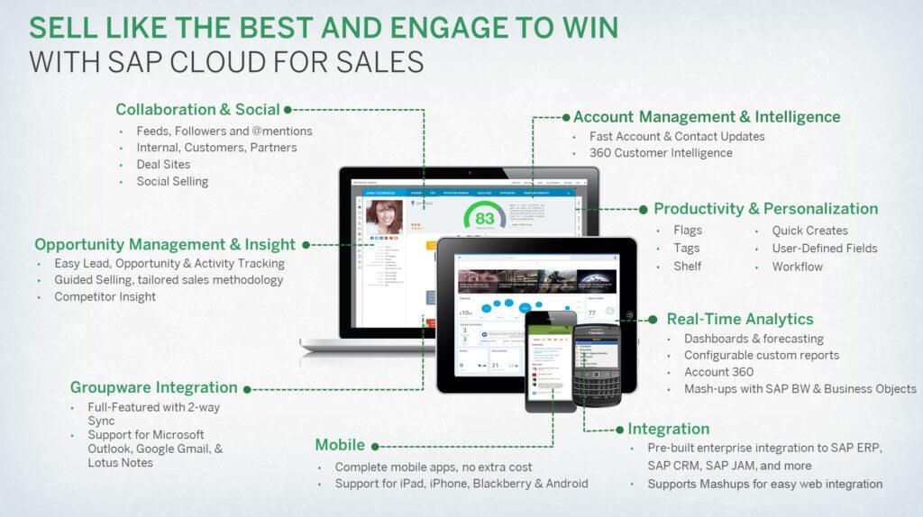 SAP Sales Cloud Feature Overview